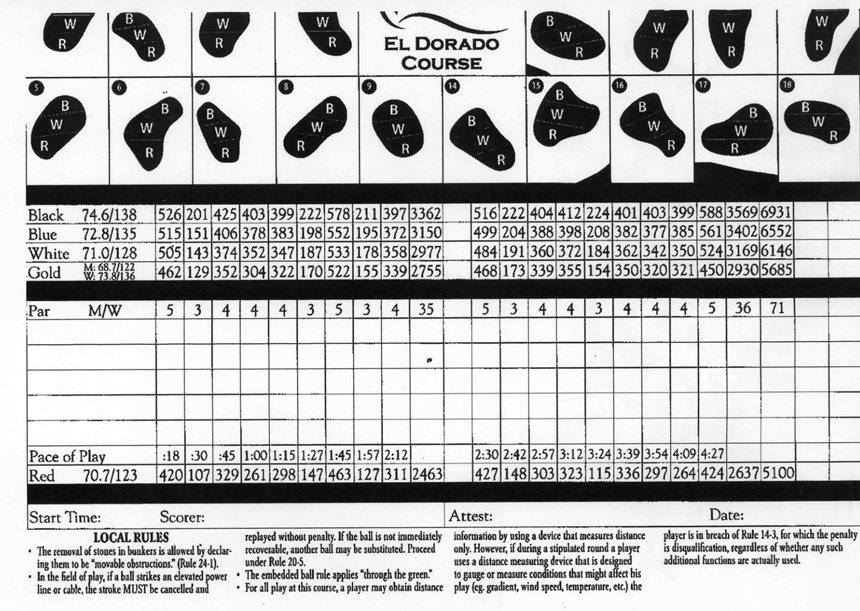 scorecards page